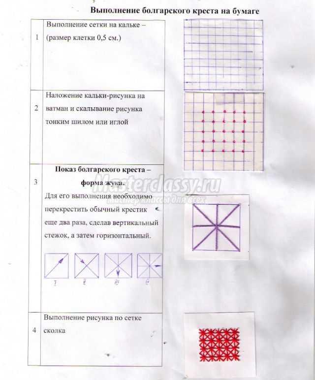 пособие по обучению вышивке простым и болгарским крестом