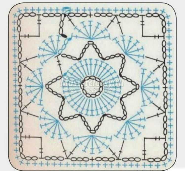 вязание тапочки бабушкин квадрат
