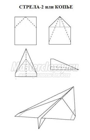 летающий самолет из бумаги: пошаговая инструкция, фото