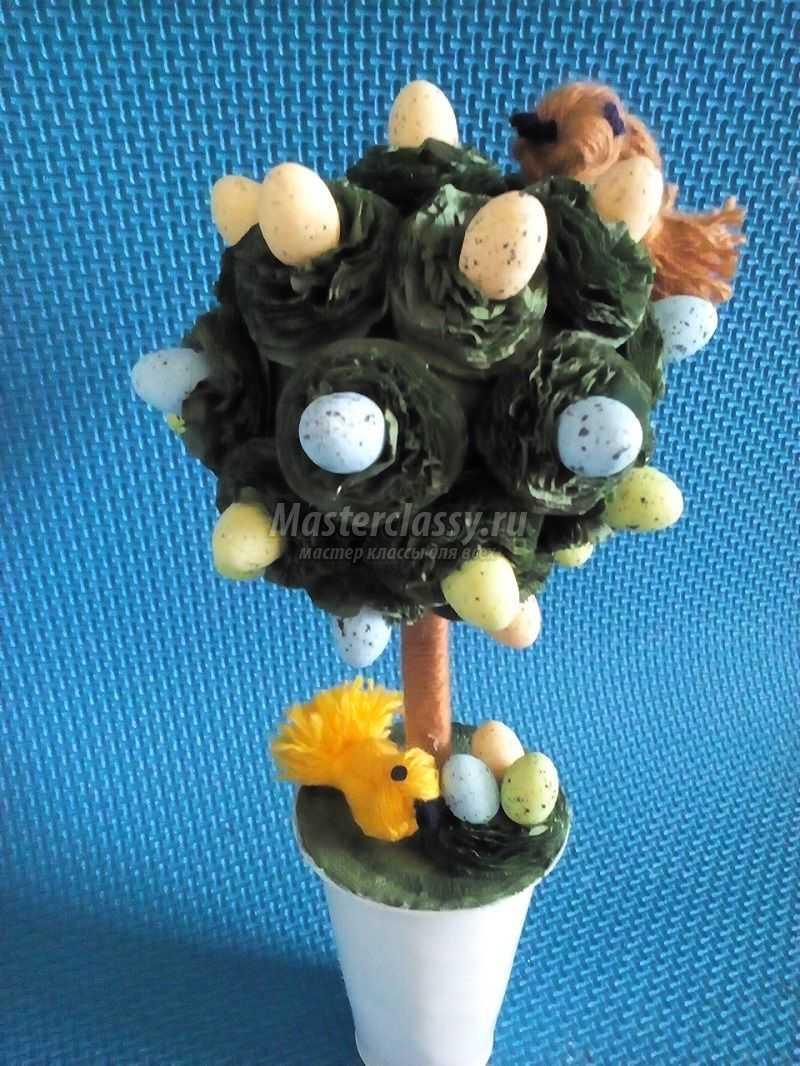пасхальное дерево своими руками