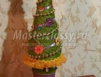 Новогодняя поделка «Чудо - елка». Мастер-класс