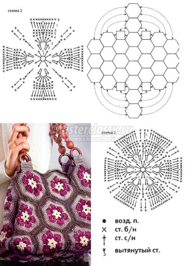 d60fe3bced8b Вязаные сумки крючком: схемы и описания. 100 идей для вязание сумок ...