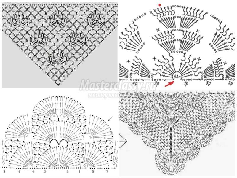 1506453142_collage9 Шали палантины вязание. Красивый ажурный палантин схемы. Как вязать шаль крючком простейшие схемы